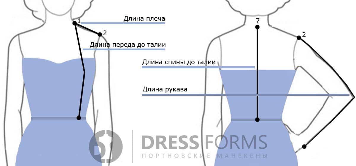 Мерки длины плечевых изделий