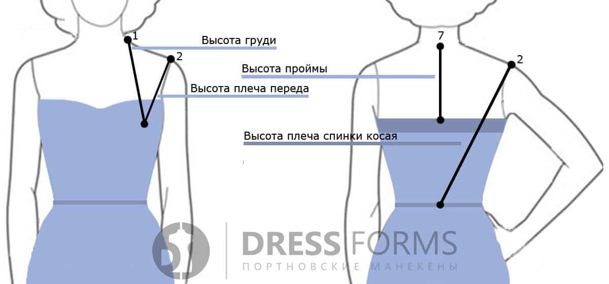 Мерки высоты плечевых изделий